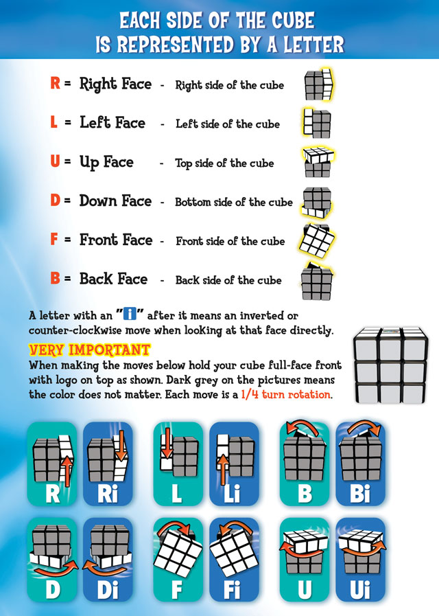 solve rubiks cube diagram ice cube time delay relay wiring diagram