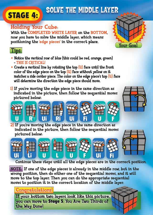 solve rubiks cube diagram 2003 ford cube van fuse diagram solving a 3*3 rubik's cube – creativentechno