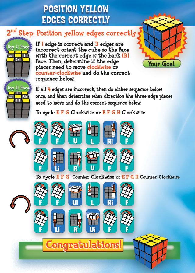 Solving a 3*3 Rubik\'s cube – creativentechno